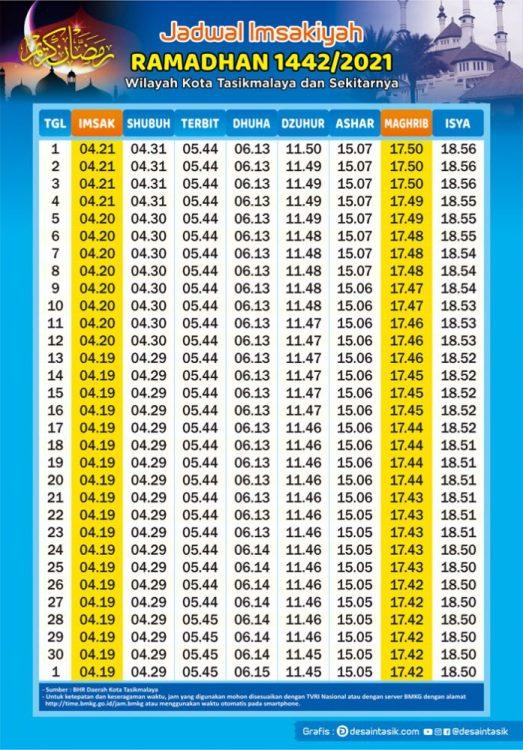 jadwal-imsakiyah-puasa-ramadhan-kota-tasikmalaya-2021