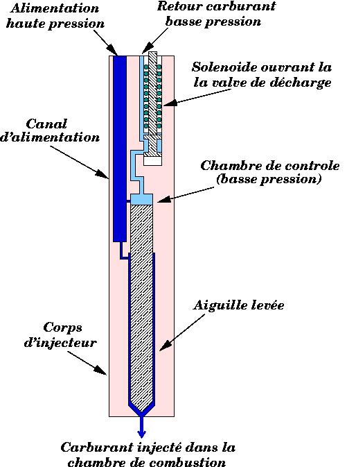 extracteur de vis