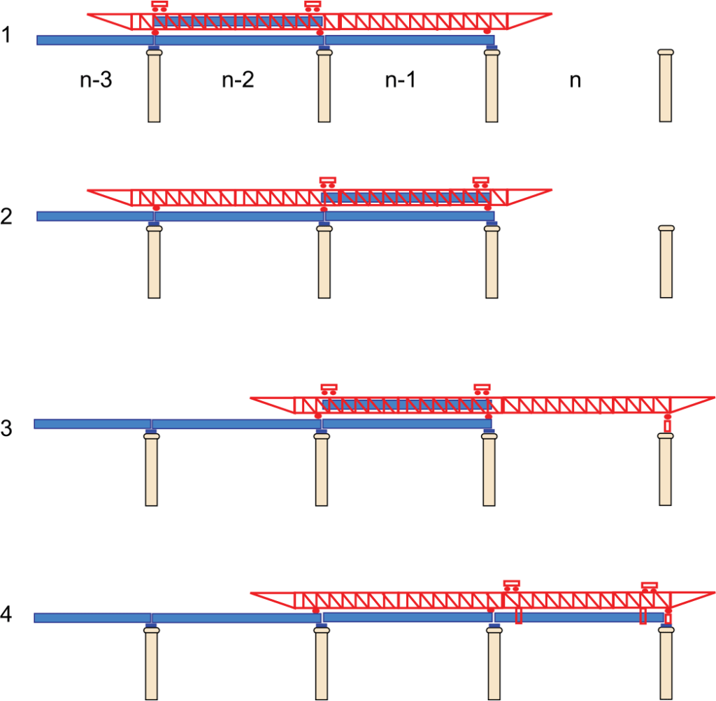 portique acier
