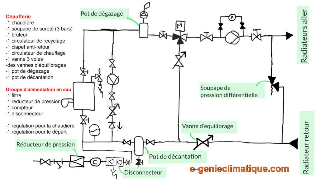 regulateur de pression eau