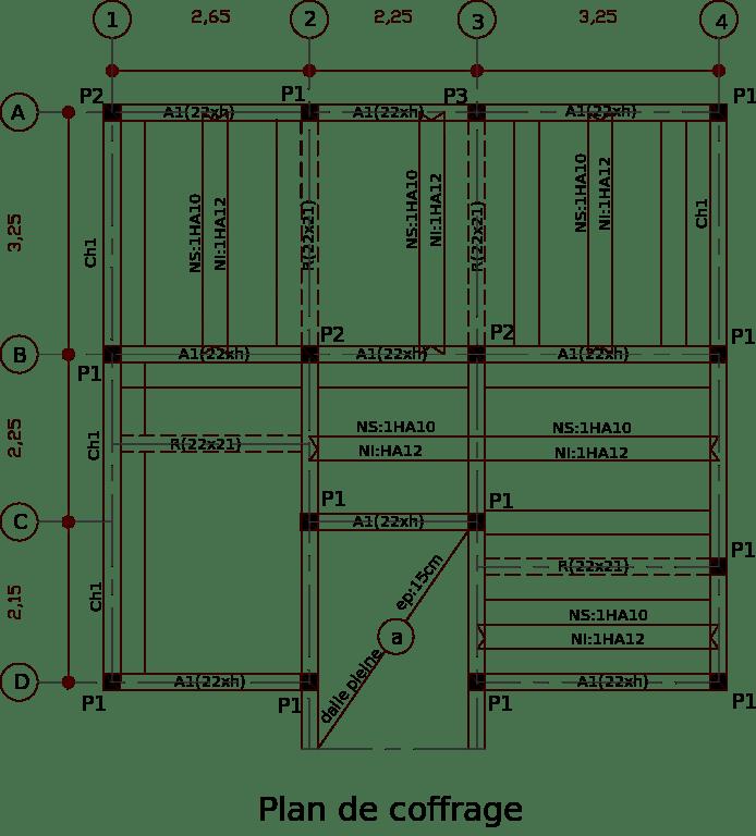 hauteur plan de travail salle de bain