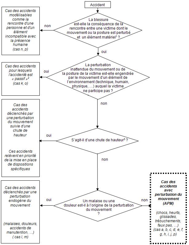 hauteur plan de travail