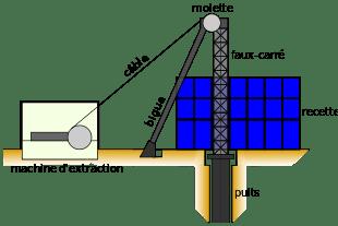 matériaux pour plafond suspendu