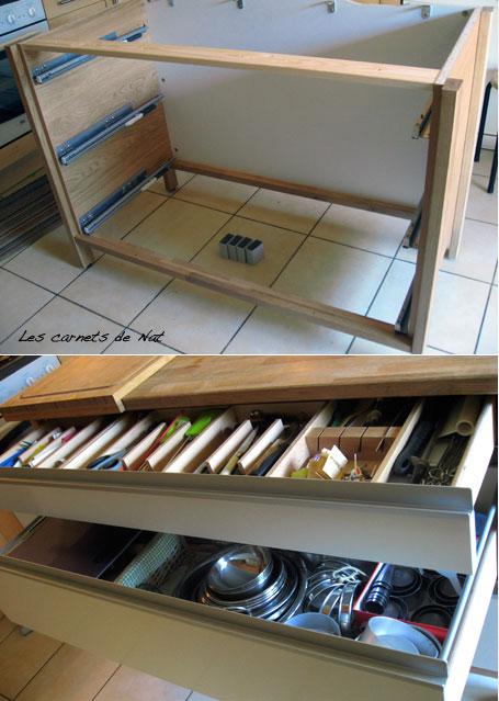 meuble en kit