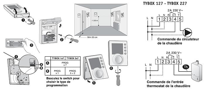 montage radiateur electrique