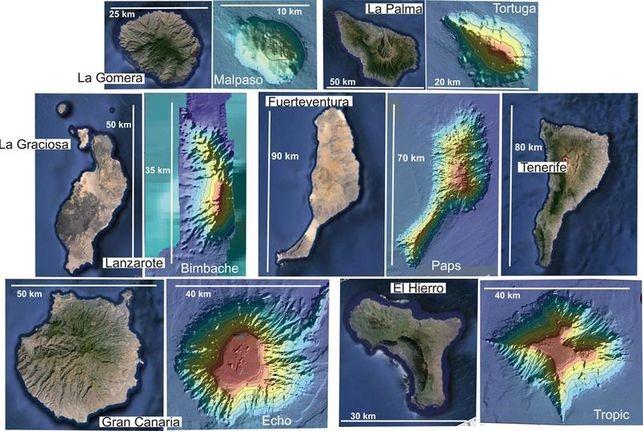 Orógenos submarinos al suroeste de Canarias en relación a las otras islas emergidas (Instituto Geológico y Minero de España).