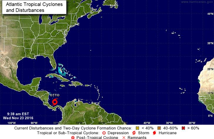 huracán otto