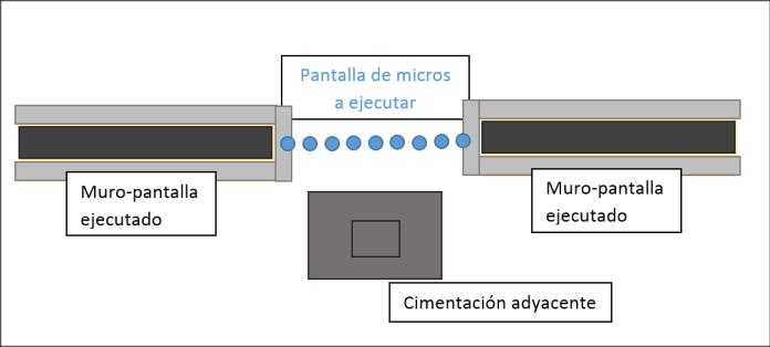 replanteo-pantalla-micropilotes-entre-estructuras-d-diseno-pantallas-micropilotes-ejecucion-procedimiento