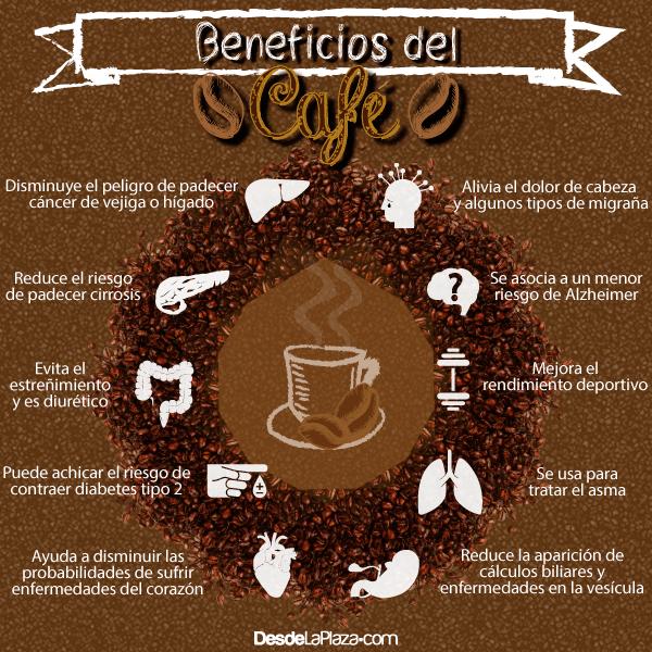 beneficio-del-cafe-grafica (1)