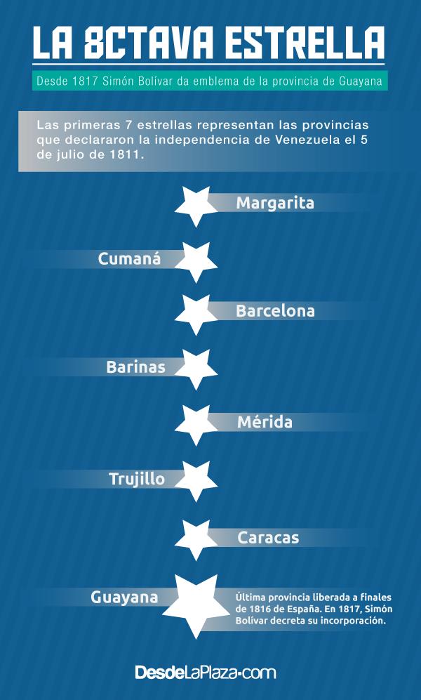 Incorporación De 8va Estrella A La Bandera Reivindica Voluntad De