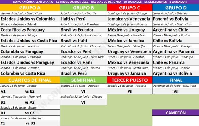 Calendario de la Copa América Centenario