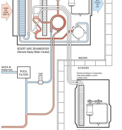 figure 6 water heating model with remote condenser in water heating mode [ 2631 x 3354 Pixel ]