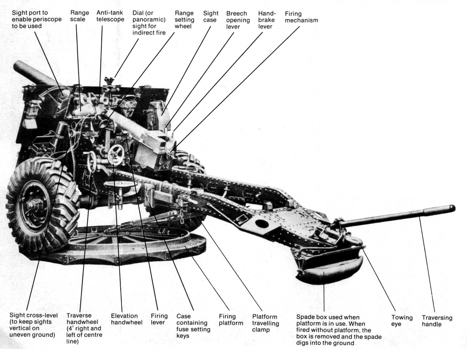 Pin Gun Parts Diagram Of on Pinterest