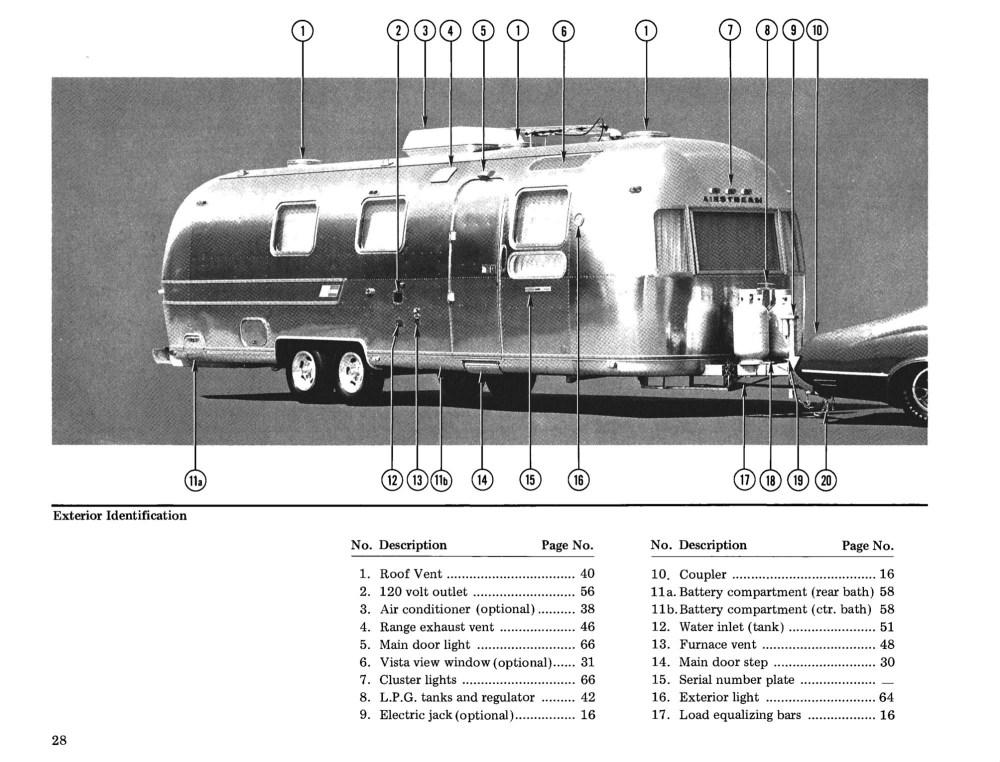 medium resolution of  airstream pr sentation airstream 1974 des fen tres sur le monde on airstream trailer plug airstream frame s airstream wiring diagram
