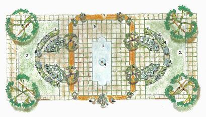 Architects Sketch Of A Garden Design Layout Rose Garden Design
