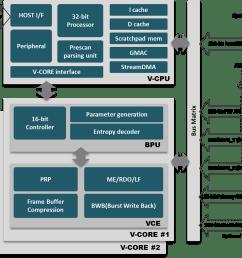 block diagram [ 1118 x 945 Pixel ]