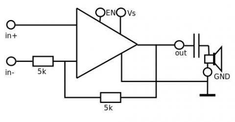 Headphone amplifier IP Core