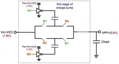 V Design Process Diagram Design Process Order Wiring