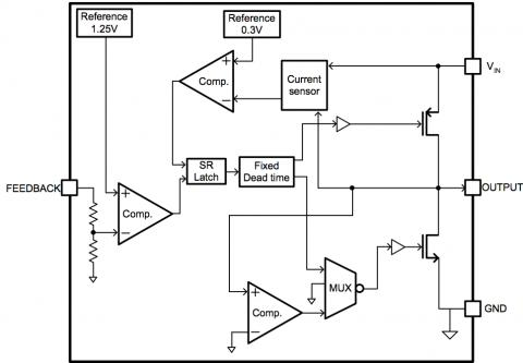 3 Phase Generator Block Diagram Generator Winding Diagram