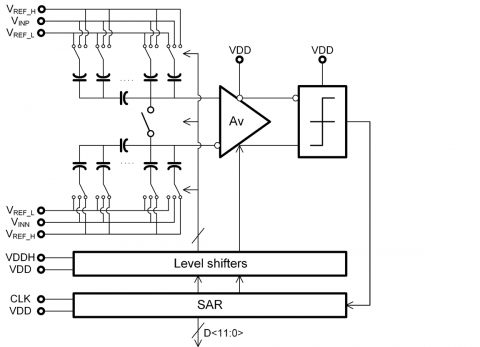 Ultra-low-power 12-bit SAR ADC with lowest voltage