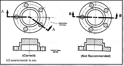 Half-sections and Sectioning assymetric objects with holes