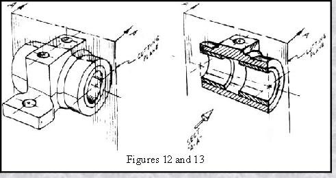 Engineering Abbreviations And Symbols Engineering Diagram
