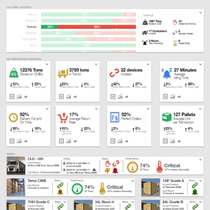 Cocoa Dashboard: OVERVIEW