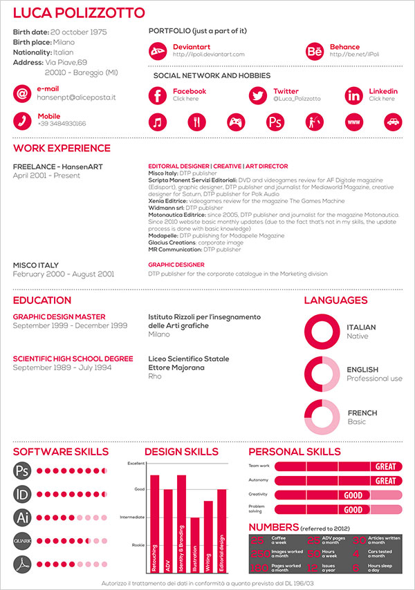 Great Resume Examples Resume Examples Great Resume Resumes