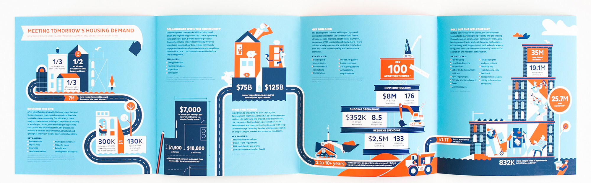 Examples Of Brochure Designs Ideal Vistalist Co