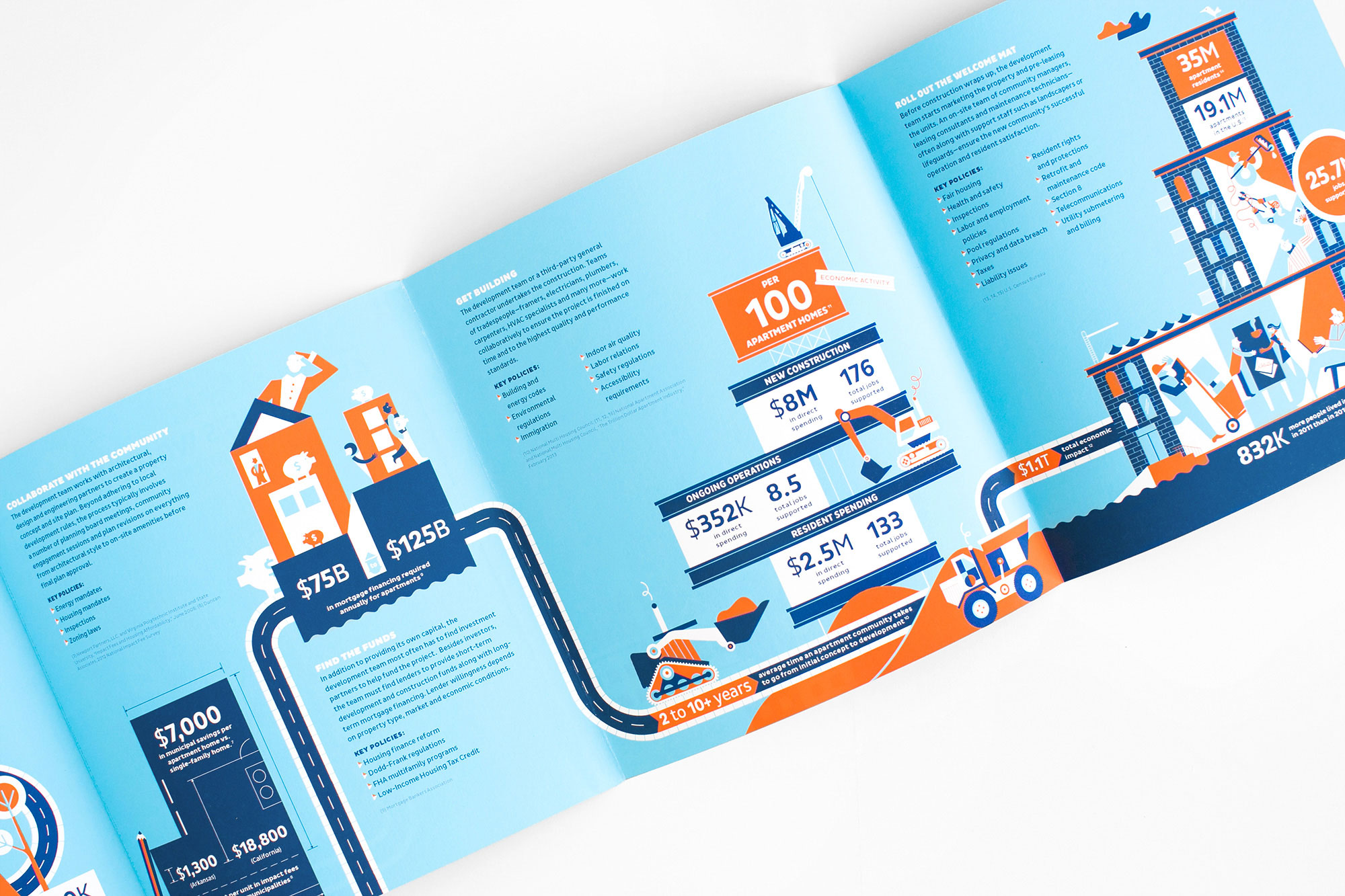Example Brochure Design Ideal Vistalist Co