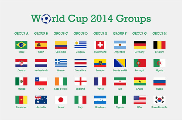Brazil Fifa world cup 2014 groups Free Vector Fifa World Cup 2014 Teams Country Flags | PNG Icons, EPS & Ai