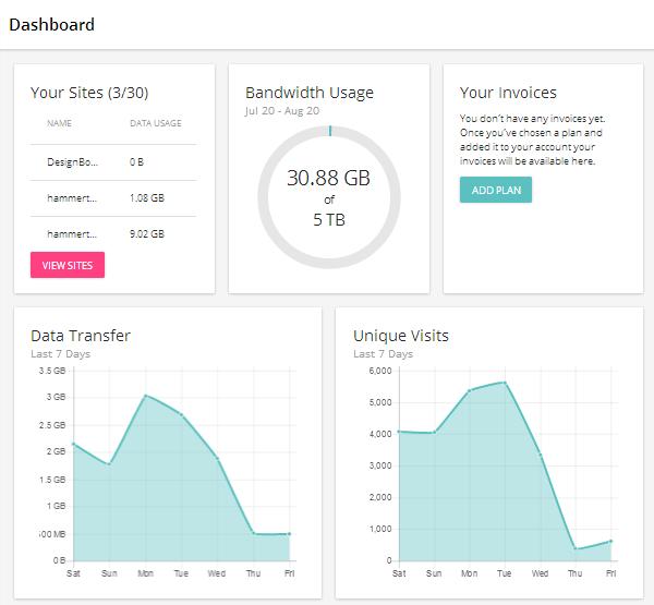 kinsta-dashboard Kinsta Hosting Review: A Powerful Managed WordPress Host