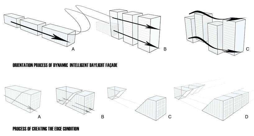 cms site architecture diagram