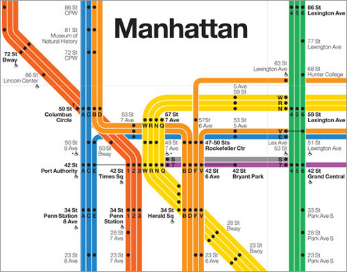 new york city subway diagram archimate example nyc 2008 by massimo vignelli for men s vogue associates courtesy of