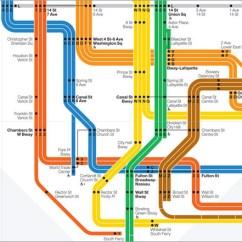 New York City Subway Diagram Redarc Wiring Nyc 2008 By Massimo Vignelli For Men S Vogue Associates Courtesy Of