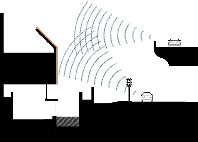 what is an energy level diagram 2006 ford f150 power mirror wiring formwerkz architects: armadillo house