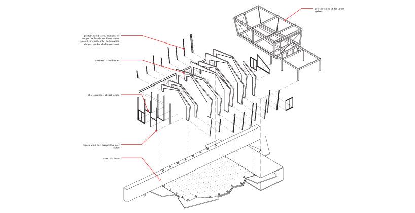 point b design: D gallery