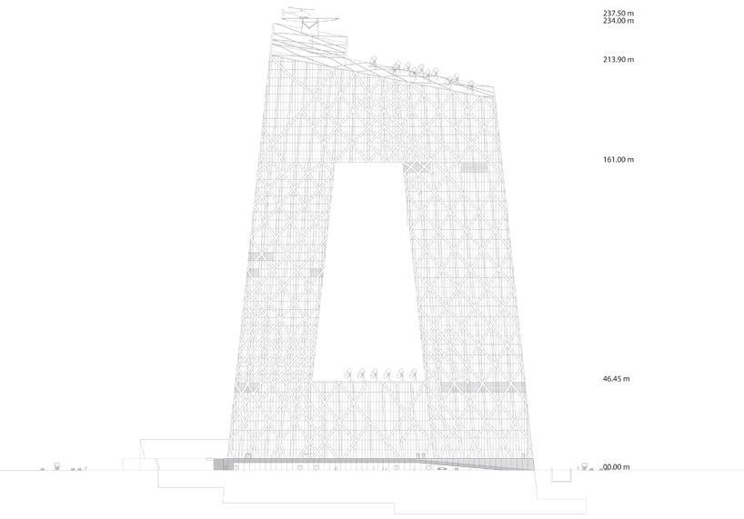 OMA: CCTV headquarters now complete