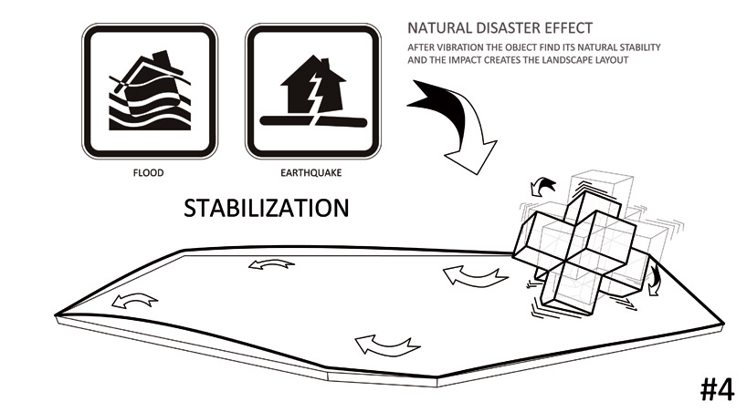 OODA: istanbul disaster prevention + education centre