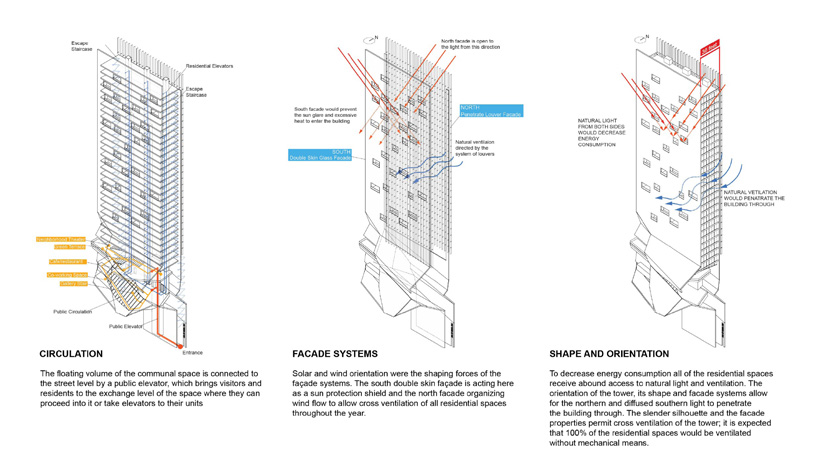 new york tomorrow imagines hybrid residential tower for