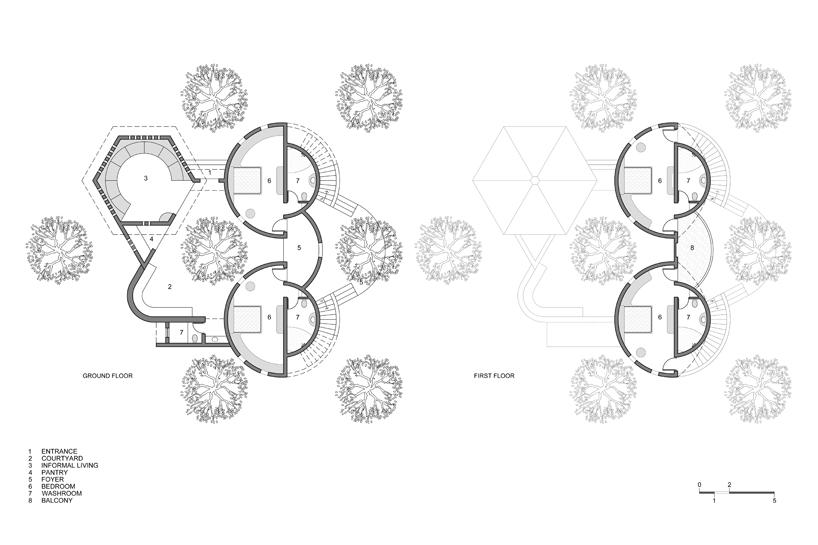 d6thd design studio realizes the shyam farm forest resort