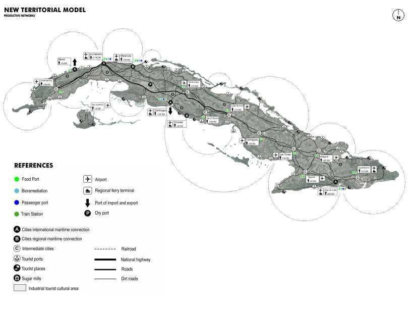 the havana food port's urban agriculture serves as a