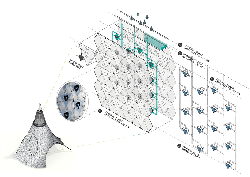 IAAC's water-driven breathing skin material further