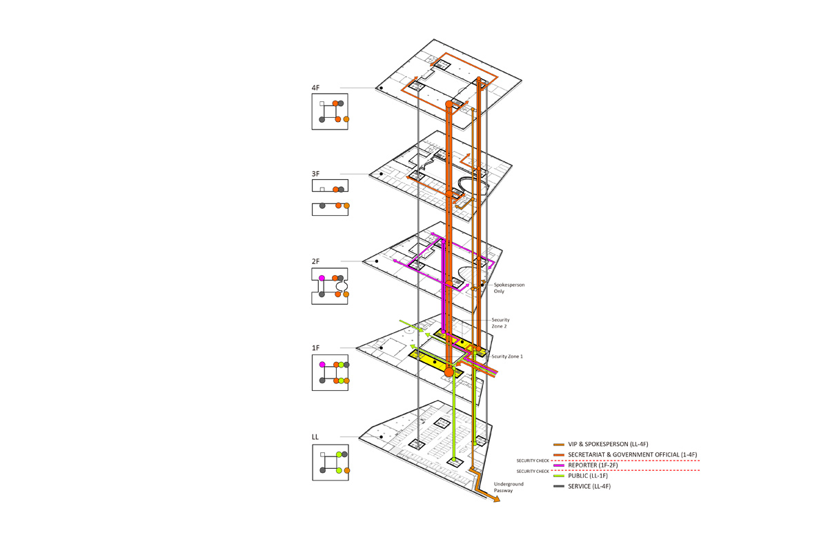 Haeahn H Architecture Chosen To Build Seoul Office Complex