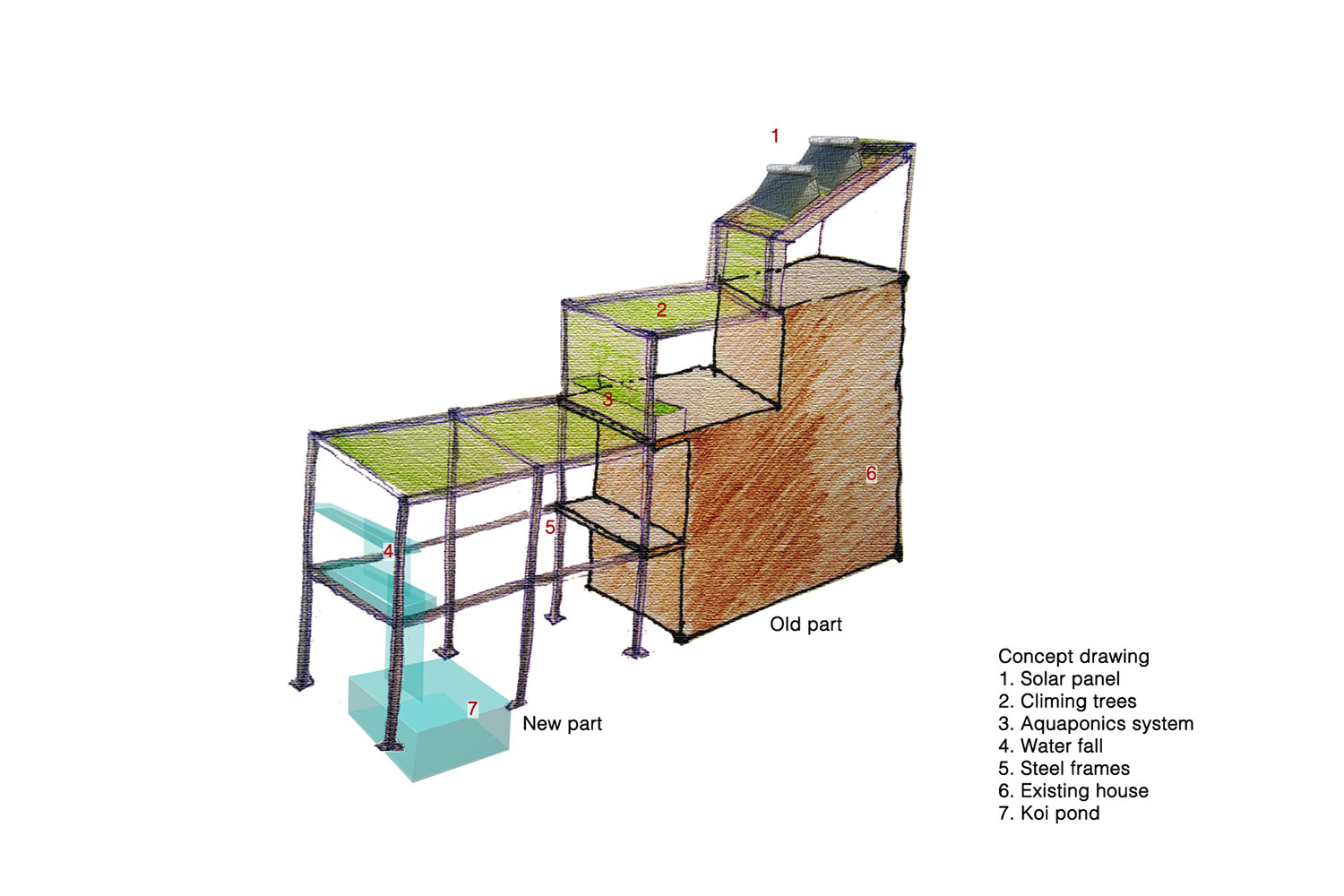 hight resolution of site diagram