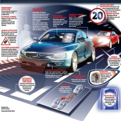 Car Window Parts Diagram Wiring For 3 Phase Motor Self Driving Robot Cars Will Navigate The Streets Sooner Than Expected