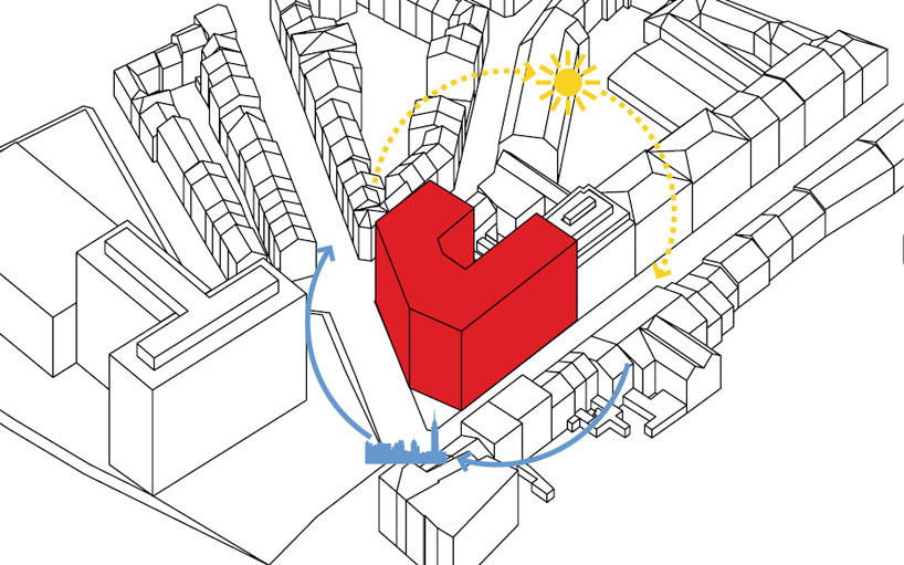 sun diagram elevation club car precedent headlight wiring jds architects: keizer karel building proposals, ghent