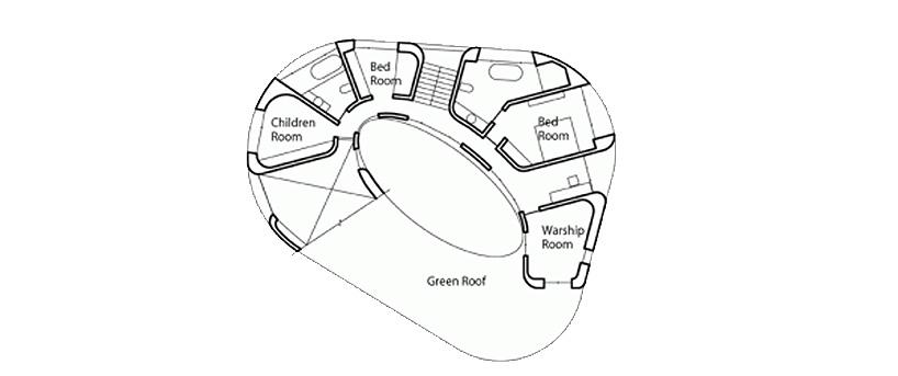 Bamboo House Vtn Architects
