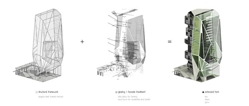 vertical urban farm in san diego by brandon martella