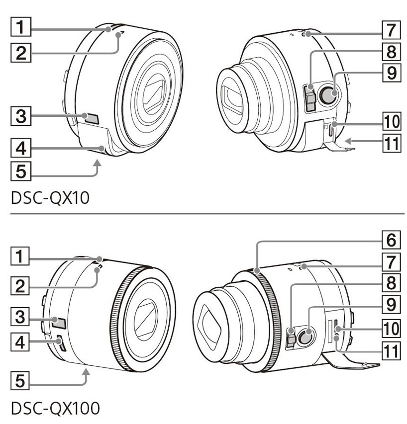 full frame smartphone lens camera attachments from sony
